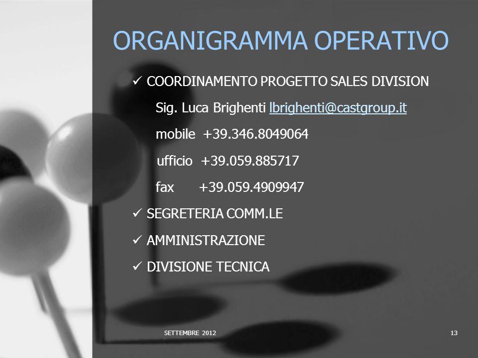 COORDINAMENTO PROGETTO SALES DIVISION Sig.