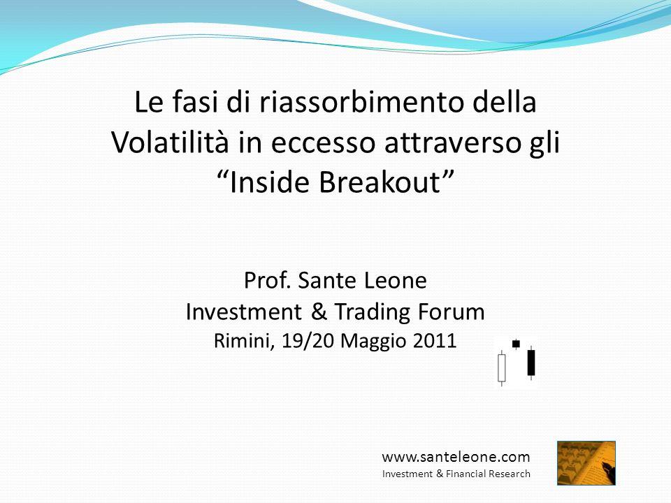 Le fasi di riassorbimento della Volatilità in eccesso attraverso gli Inside Breakout Prof.