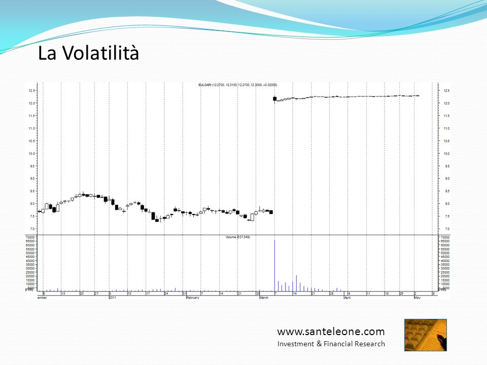 www.santeleone.com Investment & Financial Research La Volatilità