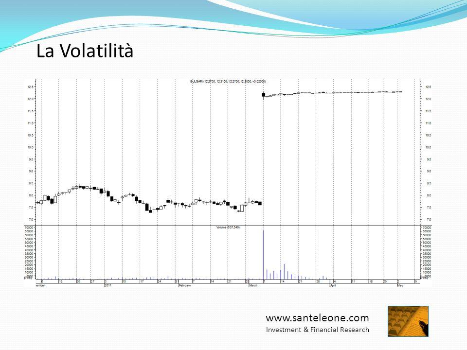www.santeleone.com Investment & Financial Research La misura della Volatilità: Le bande di Bollinger
