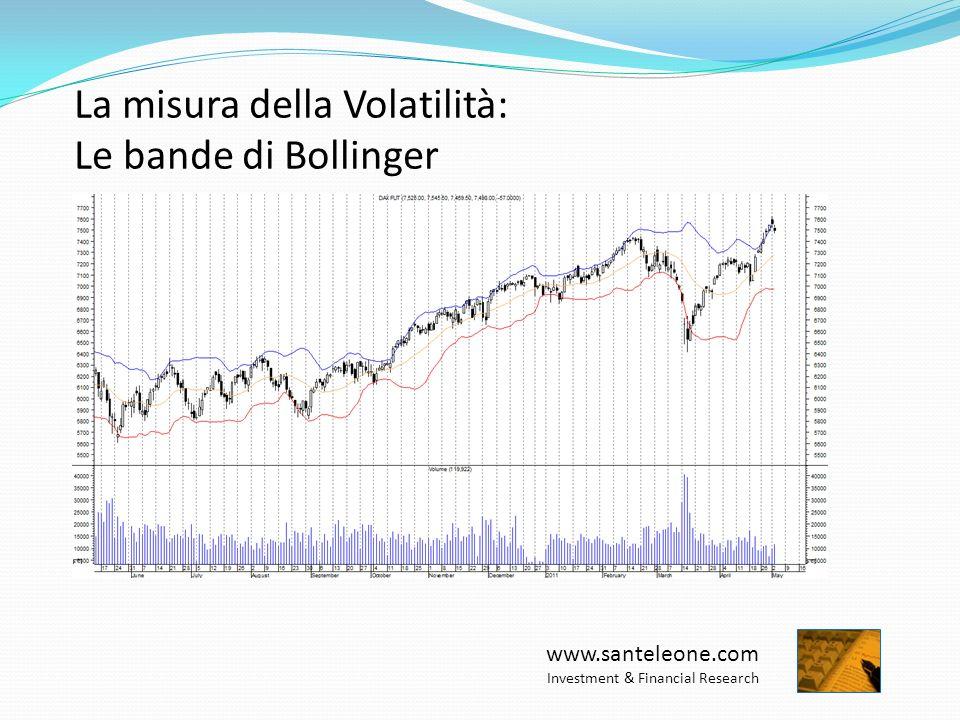 www.santeleone.com Investment & Financial Research La misura della Volatilità: Il True Range MASSIMO ODIERNO MINIMO ODIERNO CHIUSURA DI IERI IL MAGGIORE IN VALORE ASSOLUTO TRA: H OGGI -L OGGI C -1 -L OGGI C -1 -H OGGI