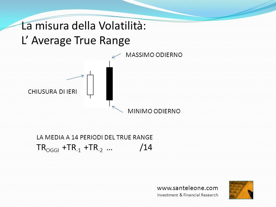 www.santeleone.com Investment & Financial Research La misura della Volatilità: L Average True Range MASSIMO ODIERNO MINIMO ODIERNO CHIUSURA DI IERI LA MEDIA A 14 PERIODI DEL TRUE RANGE TR OGGI +TR -1 +TR -2 … /14