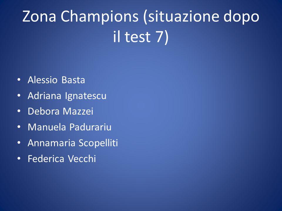 Zona Champions (situazione dopo il test 7) Alessio Basta Adriana Ignatescu Debora Mazzei Manuela Padurariu Annamaria Scopelliti Federica Vecchi