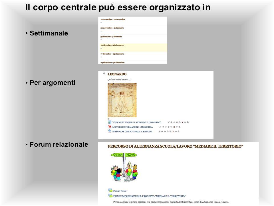 Il corpo centrale può essere organizzato in Settimanale Per argomenti Forum relazionale