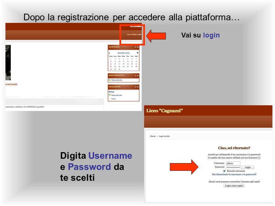 Dopo la registrazione per accedere alla piattaforma… Vai su login Digita Username e Password da te scelti