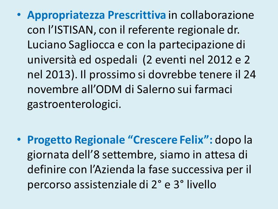 Appropriatezza Prescrittiva in collaborazione con lISTISAN, con il referente regionale dr. Luciano Sagliocca e con la partecipazione di università ed