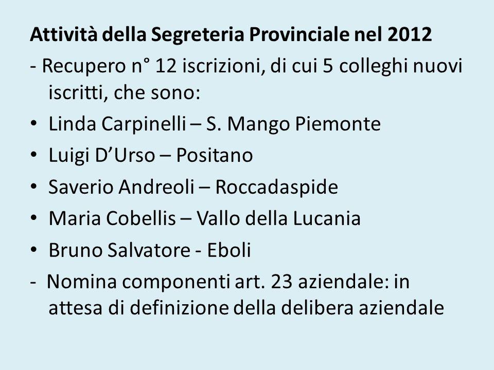 Attività della Segreteria Provinciale nel 2012 - Recupero n° 12 iscrizioni, di cui 5 colleghi nuovi iscritti, che sono: Linda Carpinelli – S. Mango Pi