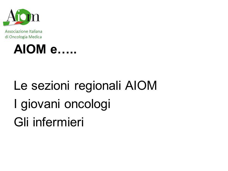 AIOM e….. Le sezioni regionali AIOM I giovani oncologi Gli infermieri Associazione Italiana di Oncologia Medica