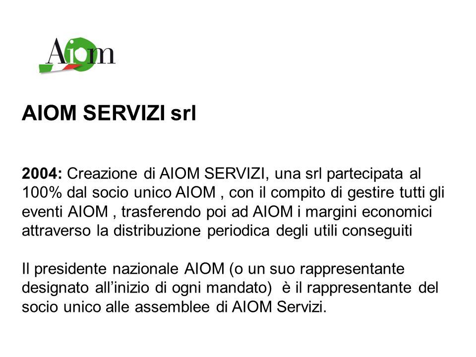 AIOM SERVIZI srl 2004: Creazione di AIOM SERVIZI, una srl partecipata al 100% dal socio unico AIOM, con il compito di gestire tutti gli eventi AIOM, t