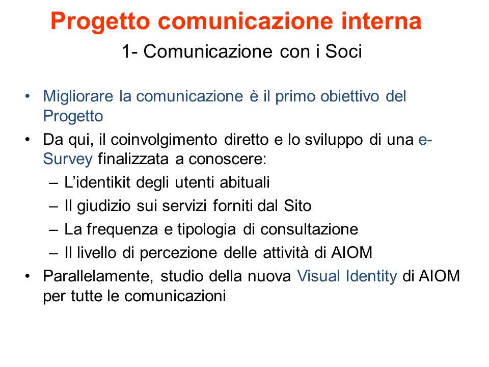1- Comunicazione con i Soci Migliorare la comunicazione è il primo obiettivo del Progetto Da qui, il coinvolgimento diretto e lo sviluppo di una e- Su