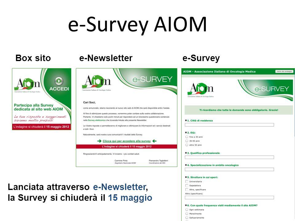e-Survey AIOM Box sitoe-Newslettere-Survey Lanciata attraverso e-Newsletter, la Survey si chiuderà il 15 maggio