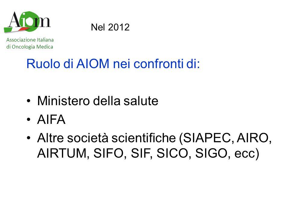 Associazione Italiana di Oncologia Medica Ruolo di AIOM nei confronti di: Ministero della salute AIFA Altre società scientifiche (SIAPEC, AIRO, AIRTUM