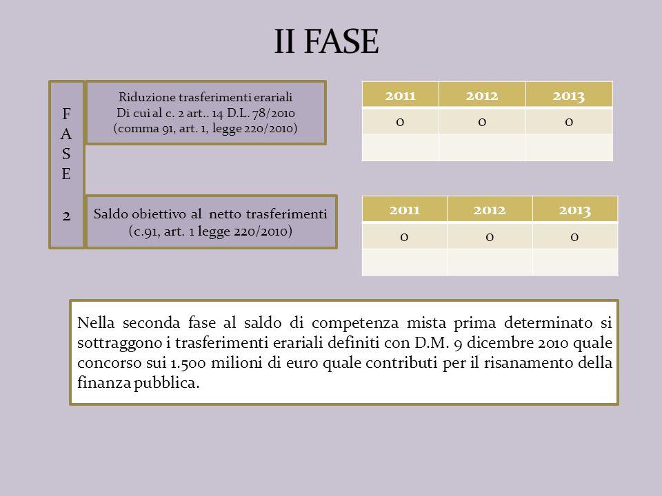 I FASE comma 88, lettera a) e b) art.