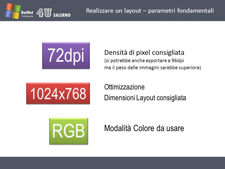 Realizzare un layout – parametri fondamentali 72dpi 1024x768 RGB Densità di pixel consigliata (si potrebbe anche esportare a 96dpi ma il peso delle immagini sarebbe superiore) Ottimizzazione Dimensioni Layout consigliata Modalità Colore da usare