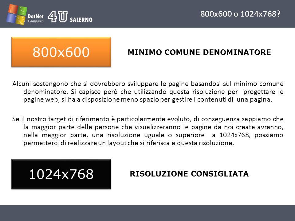 800x600 o 1024x768.