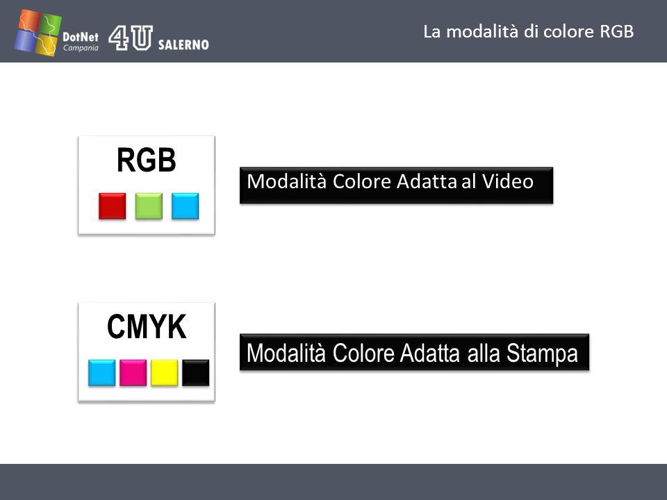 La modalità di colore RGB RGB Modalità Colore Adatta al Video Modalità Colore Adatta alla Stampa CMYK