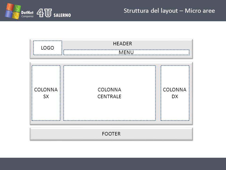 Struttura del layout – Micro aree HEADER FOOTER LOGO COLONNA SX COLONNA CENTRALE COLONNA DX MENU