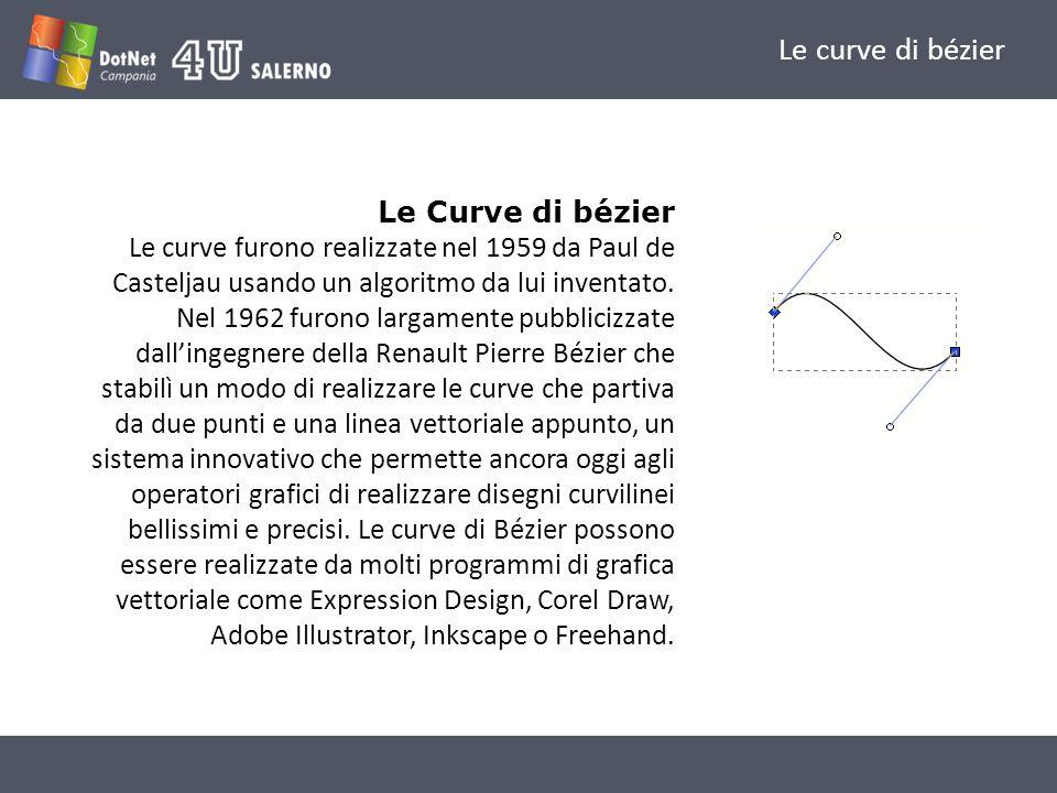 Le curve di bézier Le Curve di bézier Le curve furono realizzate nel 1959 da Paul de Casteljau usando un algoritmo da lui inventato. Nel 1962 furono l