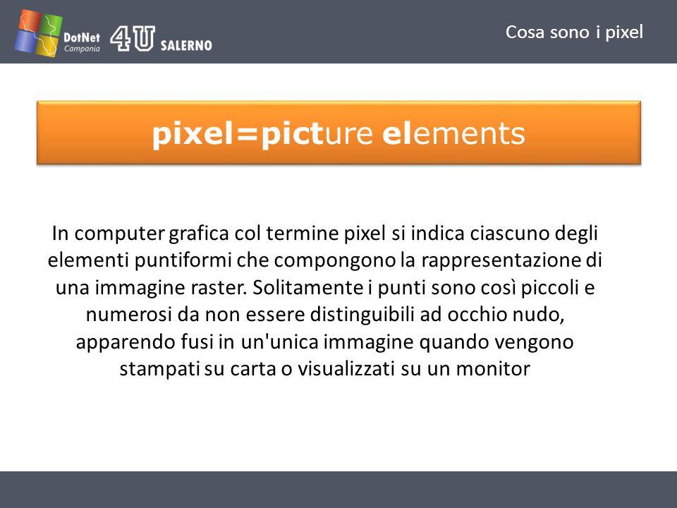 Cosa sono i pixel pixel=picture elements In computer grafica col termine pixel si indica ciascuno degli elementi puntiformi che compongono la rappresentazione di una immagine raster.