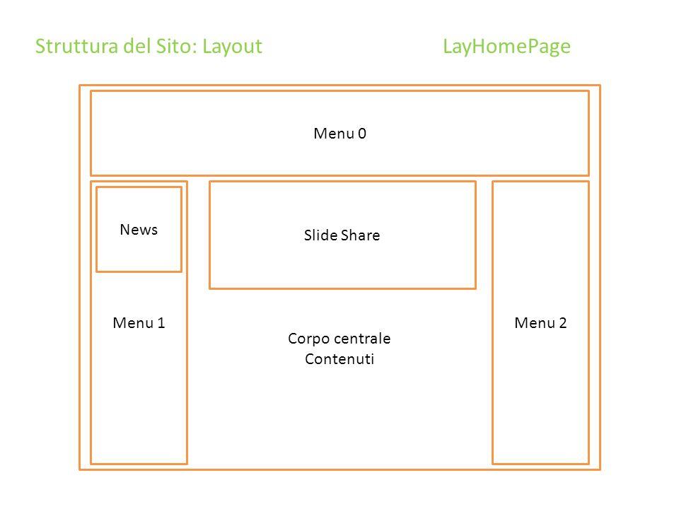 Struttura del Sito: LayoutLayHomePage Corpo centrale Contenuti Menu 0 Menu 2Menu 1 News Slide Share