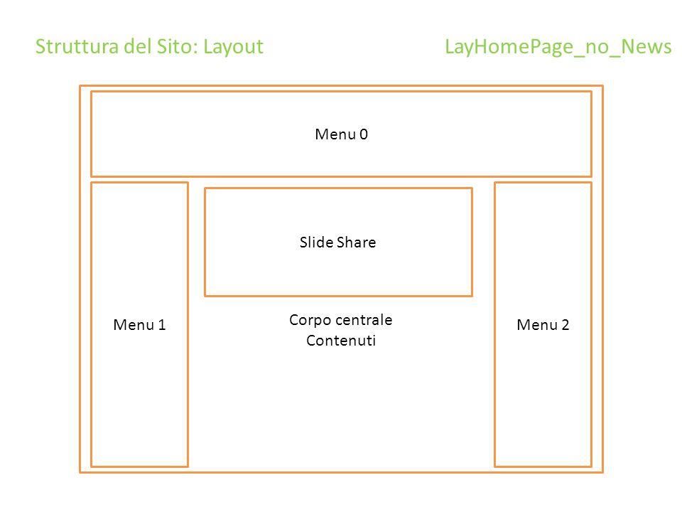 Struttura del Sito: LayoutLayHomePage_no_News Corpo centrale Contenuti Menu 0 Menu 2Menu 1 Slide Share