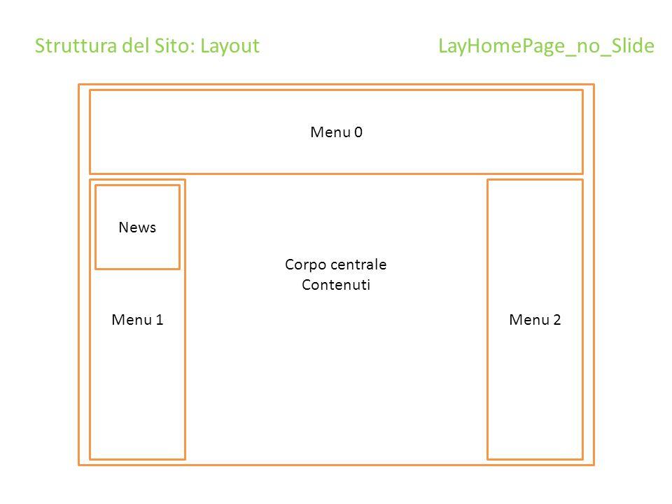 Struttura del Sito: LayoutLayHomePage_no_Slide Corpo centrale Contenuti Menu 0 Menu 2Menu 1 News