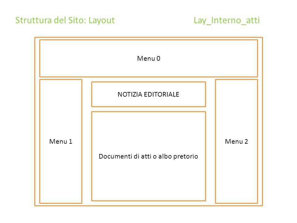 Struttura del Sito: LayoutLay_Interno_atti Menu 0 Menu 2Menu 1 Documenti di atti o albo pretorio NOTIZIA EDITORIALE