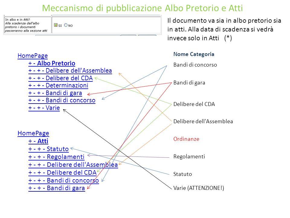 Meccanismo di pubblicazione Albo Pretorio e Atti HomePage + - Albo Pretorio + - + - Delibere dell Assemblea + - + - Delibere del CDA + - + - Determinazioni + - + - Bandi di gara + - + - Bandi di concorso + - + - Varie HomePage + - Atti + - + - Statuto + - + - Regolamenti + - + - Delibere dell Assemblea + - + - Delibere del CDA + - + - Bandi di concorso + - + - Bandi di gara Nome Categoria Bandi di concorso Bandi di gara Delibere del CDA Delibere dell Assemblea Ordinanze Regolamenti Statuto Varie (ATTENZIONE!) Il documento va sia in albo pretorio sia in atti.