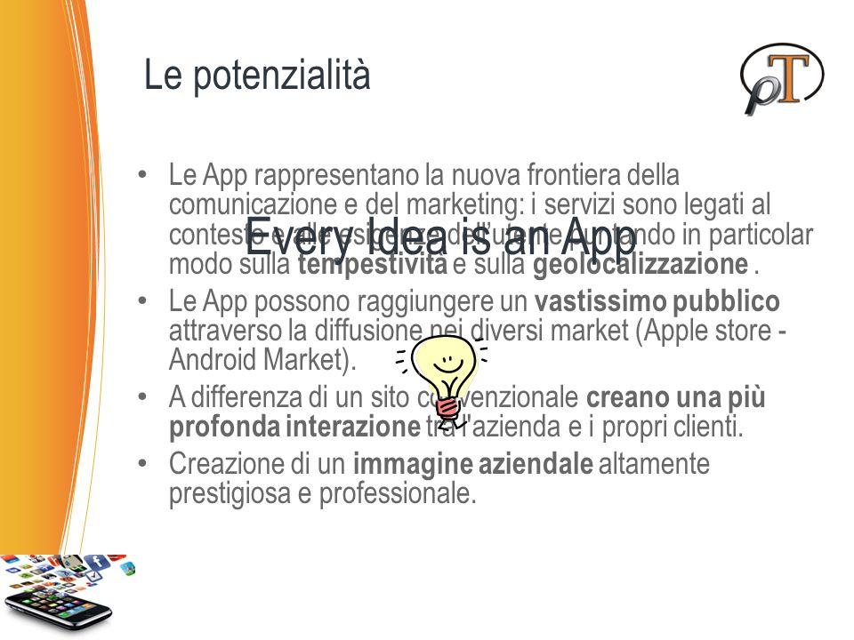 Possibili App Valorizzare e pubblicizzare correttamente l evento.