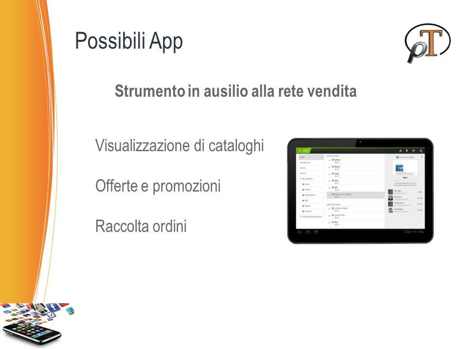 Possibili App Visualizzazione di manuali.