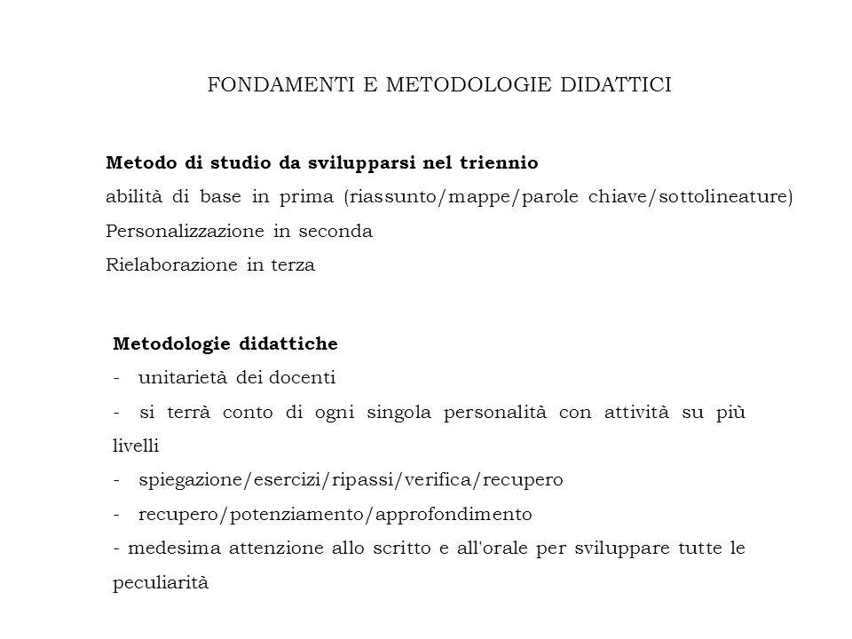 FONDAMENTI E METODOLOGIE DIDATTICI Metodo di studio da svilupparsi nel triennio abilità di base in prima (riassunto/mappe/parole chiave/sottolineature