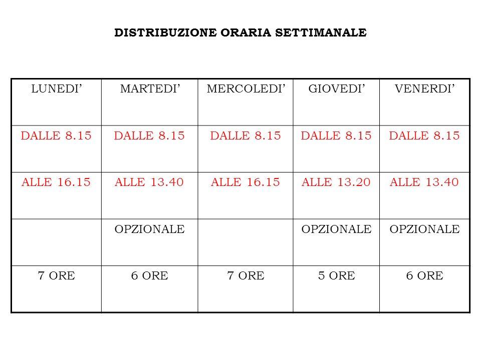 LUNEDIMARTEDIMERCOLEDIGIOVEDIVENERDI DALLE 8.15 ALLE 16.15ALLE 13.40ALLE 16.15ALLE 13.20ALLE 13.40 OPZIONALE 7 ORE6 ORE7 ORE5 ORE6 ORE DISTRIBUZIONE O