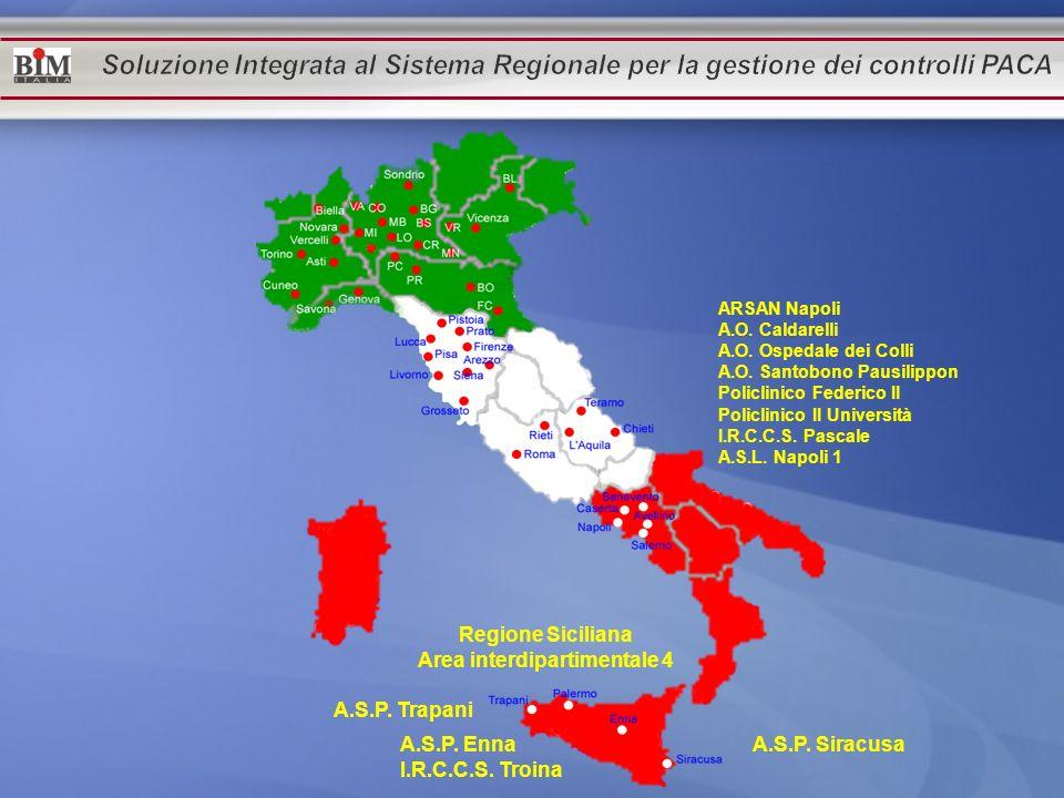 Regione Siciliana Area interdipartimentale 4 ARSAN Napoli A.O. Caldarelli A.O. Ospedale dei Colli A.O. Santobono Pausilippon Policlinico Federico II P