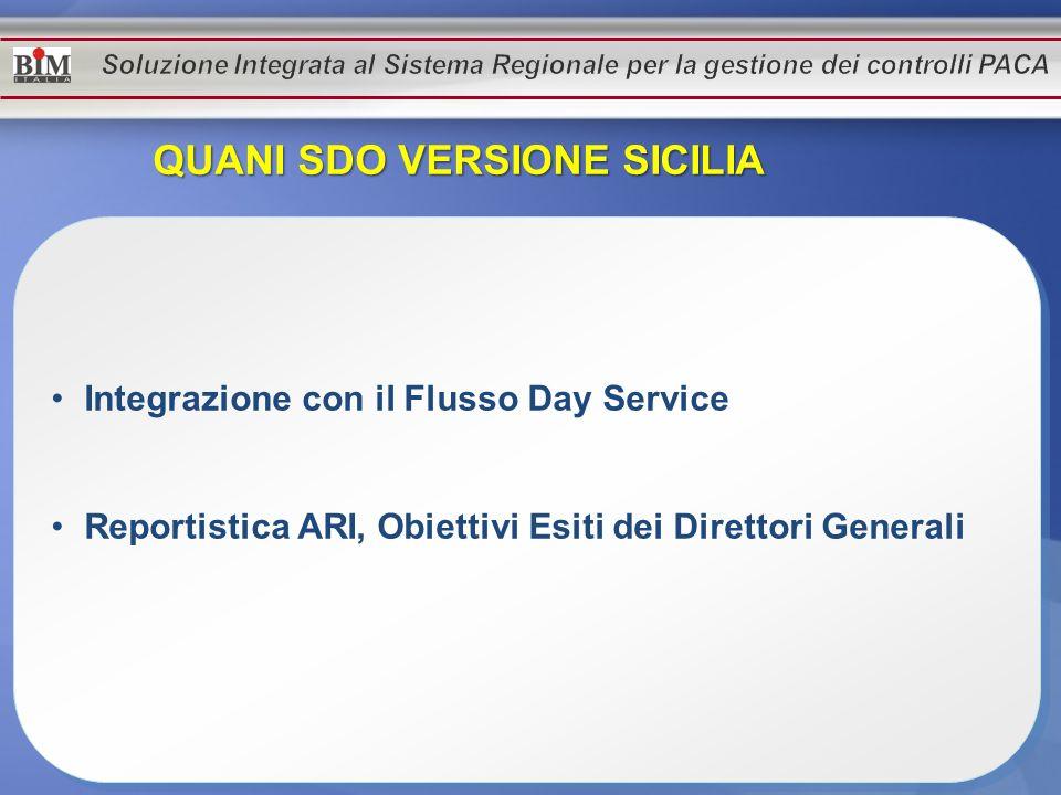 QUANI SDO VERSIONE SICILIA Integrazione con il Flusso Day Service Reportistica ARI, Obiettivi Esiti dei Direttori Generali Integrazione con il Flusso