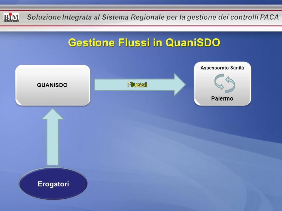 Assessorato Sanità Palermo QUANISDO Gestione Flussi in QuaniSDO Gestione Flussi in QuaniSDO