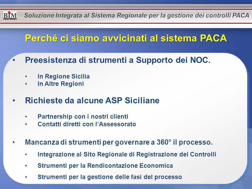 Preesistenza di strumenti a Supporto dei NOC. In Regione Sicilia In Altre Regioni Richieste da alcune ASP Siciliane Partnership con i nostri clienti C