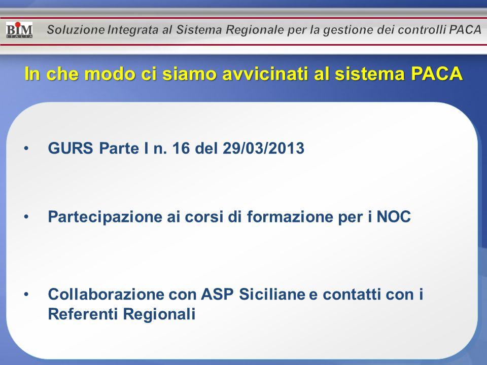 GURS Parte I n. 16 del 29/03/2013 Partecipazione ai corsi di formazione per i NOC Collaborazione con ASP Siciliane e contatti con i Referenti Regional