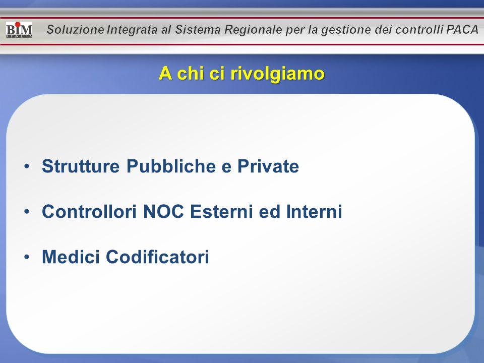 Strutture Pubbliche e Private Controllori NOC Esterni ed Interni Medici Codificatori Strutture Pubbliche e Private Controllori NOC Esterni ed Interni