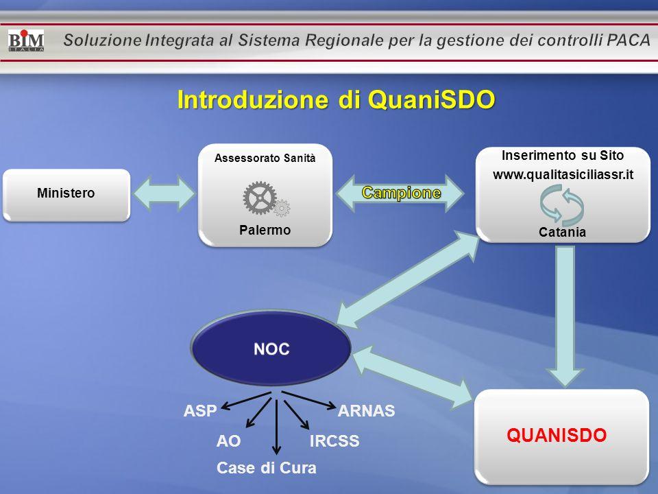 Assessorato Sanità Palermo Inserimento su Sito www.qualitasiciliassr.it Catania Ministero ASP AO Case di Cura IRCSS ARNAS Introduzione di QuaniSDO Int