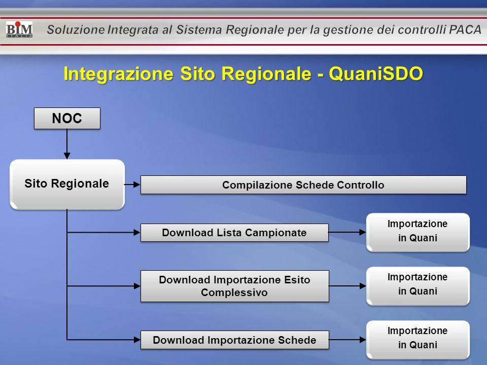 Sito Regionale NOC Importazione in Quani Importazione in Quani Importazione in Quani Download Lista Campionate Download Importazione Esito Complessivo