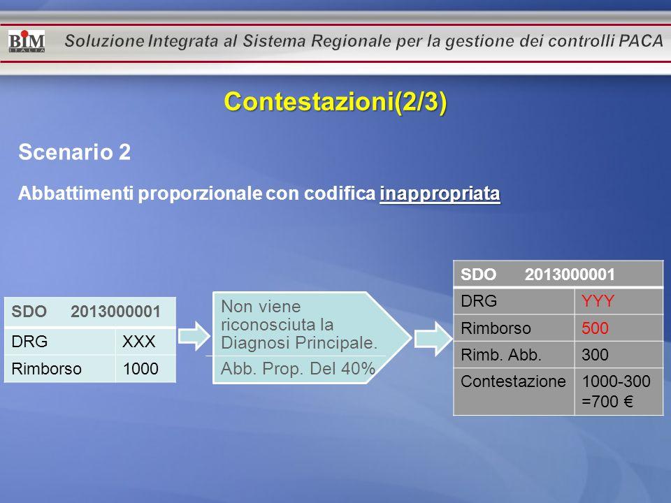 Scenario 2 inappropriata Abbattimenti proporzionale con codifica inappropriata SDO 2013000001 DRGXXX Rimborso1000 Non viene riconosciuta la Diagnosi P