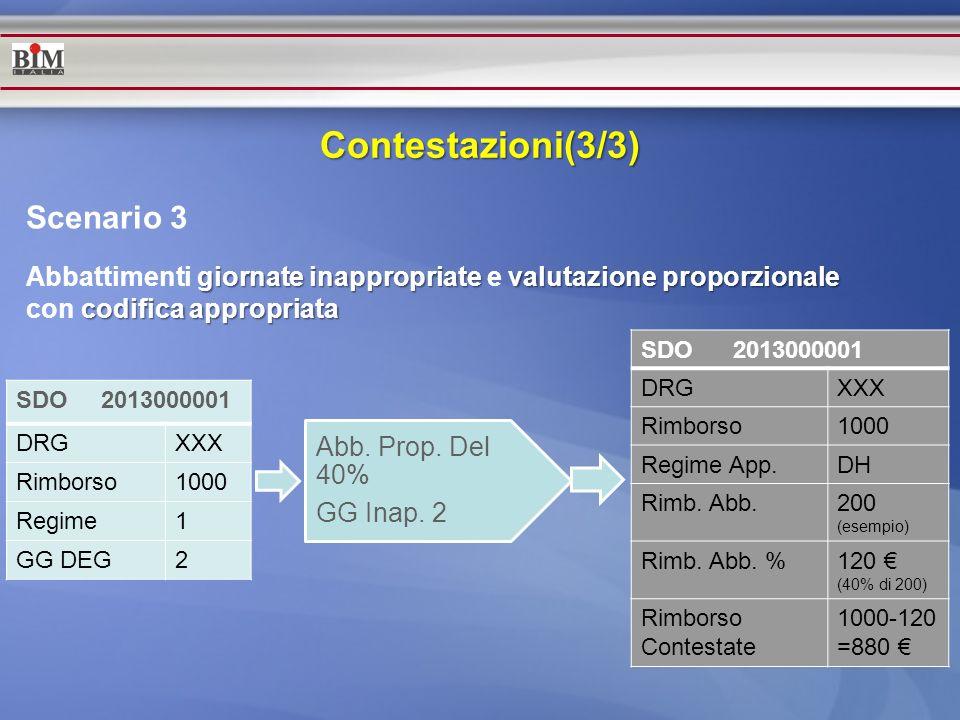 Scenario 3 giornate inappropriate valutazione proporzionale codifica appropriata Abbattimenti giornate inappropriate e valutazione proporzionale con c