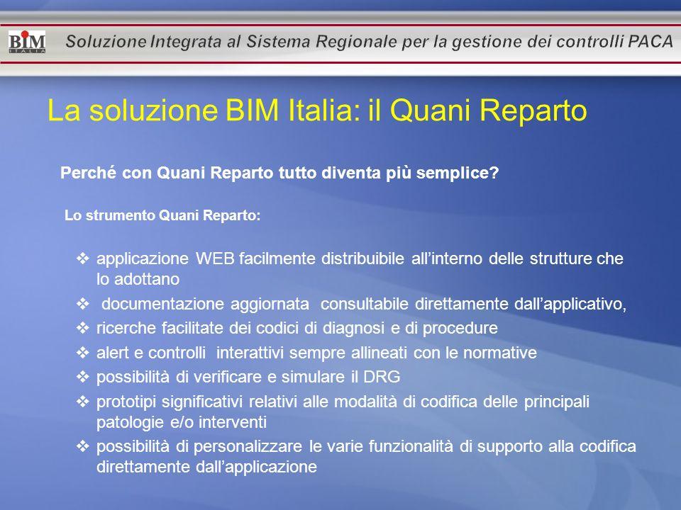 La soluzione BIM Italia: il Quani Reparto Perché con Quani Reparto tutto diventa più semplice? Lo strumento Quani Reparto: applicazione WEB facilmente