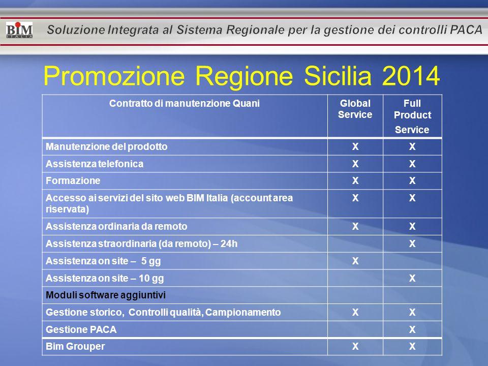 Promozione Regione Sicilia 2014 Contratto di manutenzione QuaniGlobal Service Full Product Service Manutenzione del prodottoXX Assistenza telefonicaXX