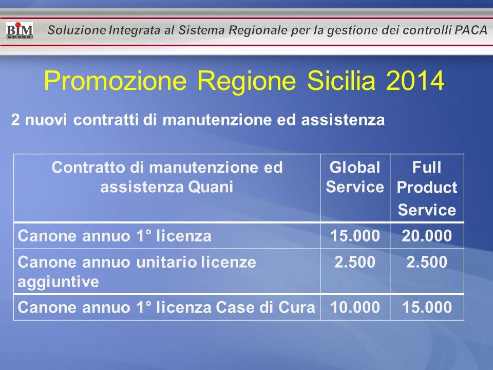 Promozione Regione Sicilia 2014 2 nuovi contratti di manutenzione ed assistenza Contratto di manutenzione ed assistenza Quani Global Service Full Prod