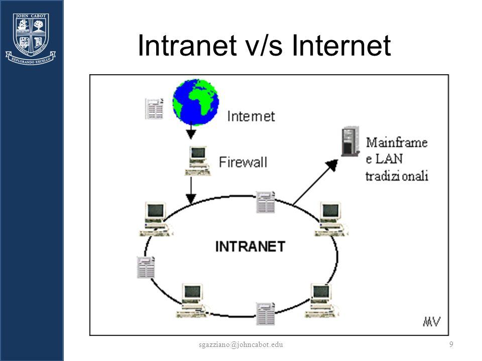 Intranet v/s Internet sgazziano@johncabot.edu9