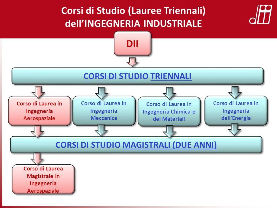 Periodo delle lezioni e degli accertamenti di profitto http://www.unipd.it/sites/unipd.it/files/05_CALENDARIOACCADEMICO_13_14_corretto_web.pdf