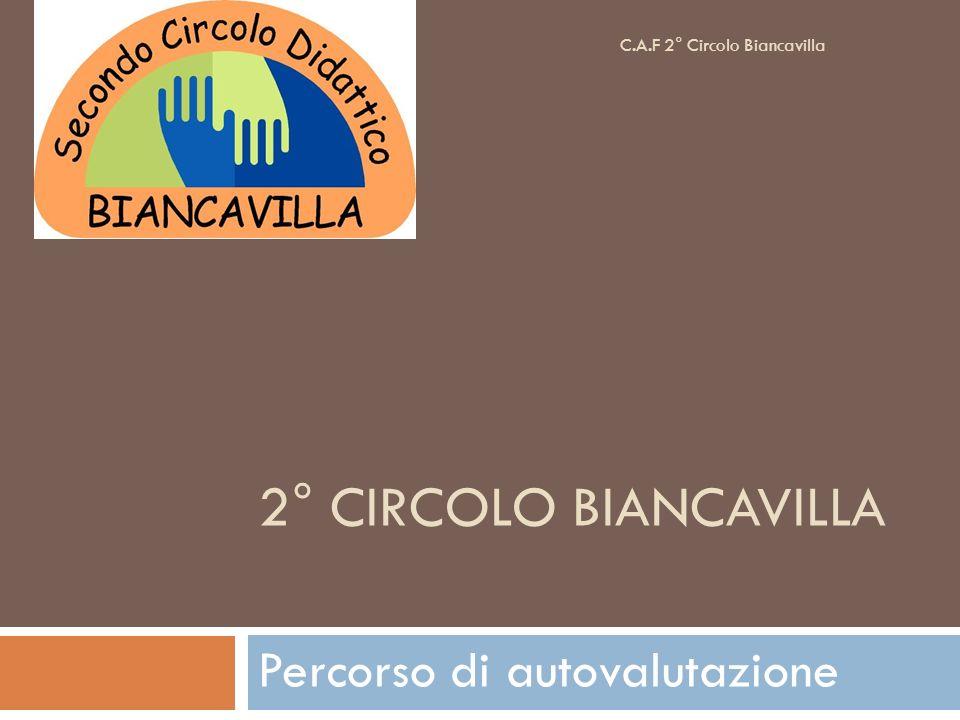2° CIRCOLO BIANCAVILLA Percorso di autovalutazione C.A.F 2° Circolo Biancavilla