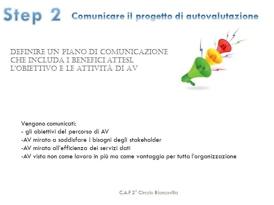 C.A.F 2° Circolo Biancavilla Definire un piano di comunicazione che includa i benefici attesi, lobiettivo e le attività dellAV. Definire un piano di c