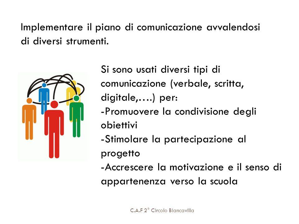 C.A.F 2° Circolo Biancavilla Implementare il piano di comunicazione avvalendosi di diversi strumenti. Si sono usati diversi tipi di comunicazione (ver